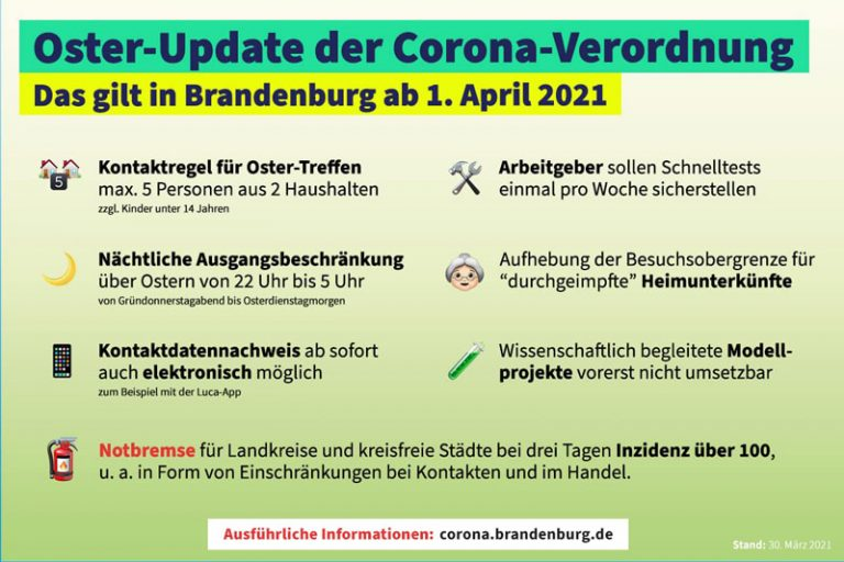 Oster-Update
